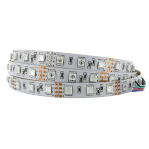 FP-RGB Series – LED Strips