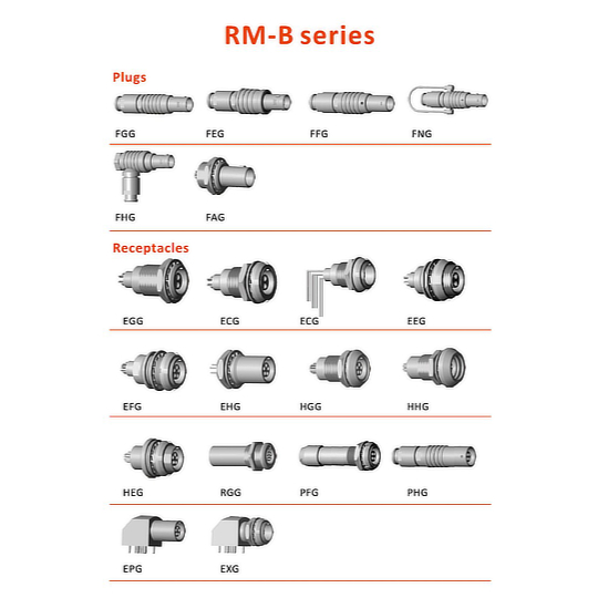 RM-B Series 4
