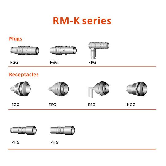 RM-K Series 4